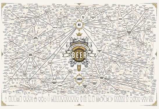 Everyone Needs this Incredible Beer Map